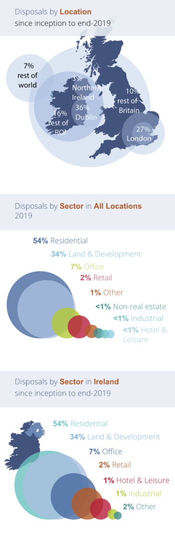 nam001a_infographics_23a-market-activity-june-2020.jpg